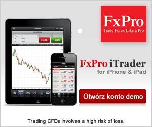 FxPro - Otwórz konto Forex Demo